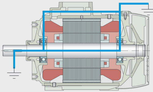 Prikaz puta električnog toka kroz elektromotor