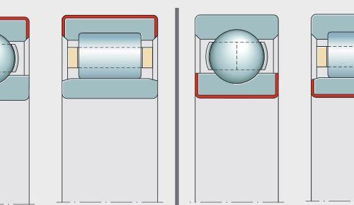 Shematski prikaz položaja keramičkog nanosa na ležajnom obruču