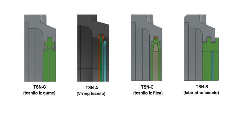 HCB brtvena tehnika za kucista